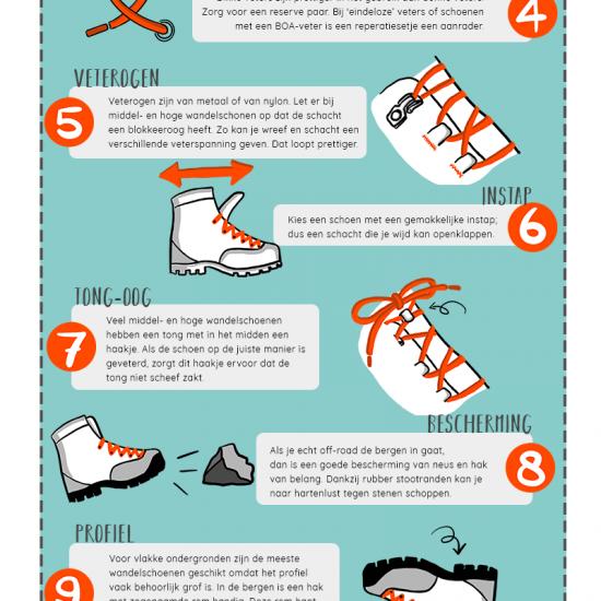 Infographic over wandelschoenen kopen voor outdoorplatform Oppad.nl