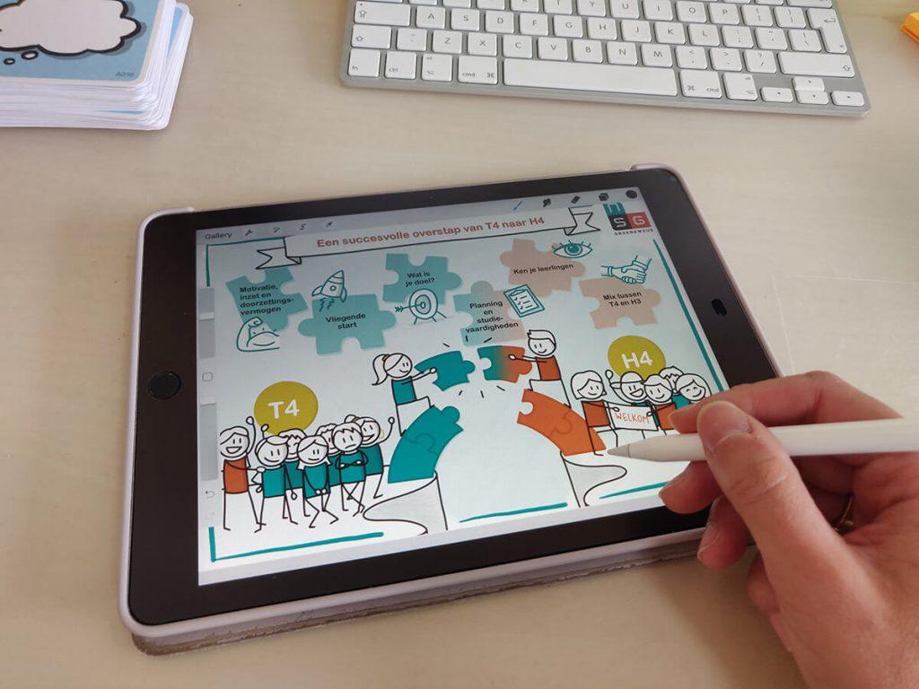 Praatplaat digitaal op iPad Pro gemaakt voor NSG Groenewoud, middelbare school in Nijmegen