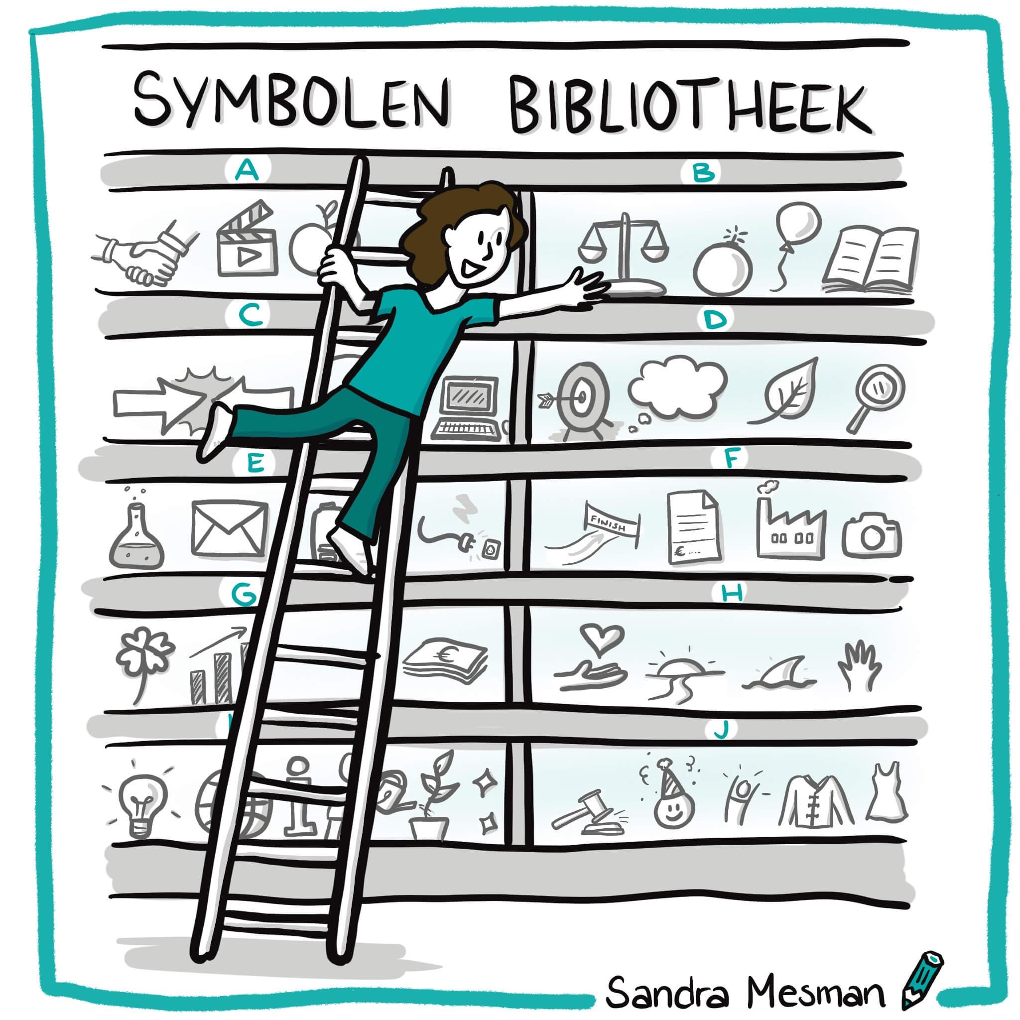 Teken je eigen symbolen bibliotheek, een visueel woordenboek met getekende begrippen uit je werkveld